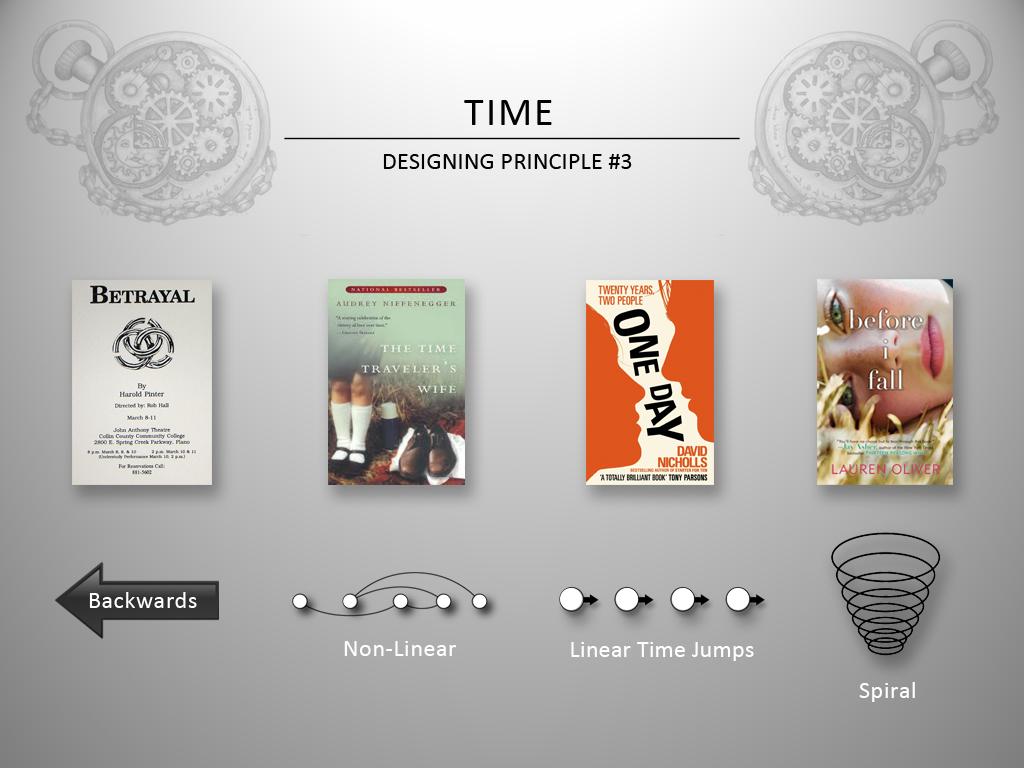 DP 3_Time