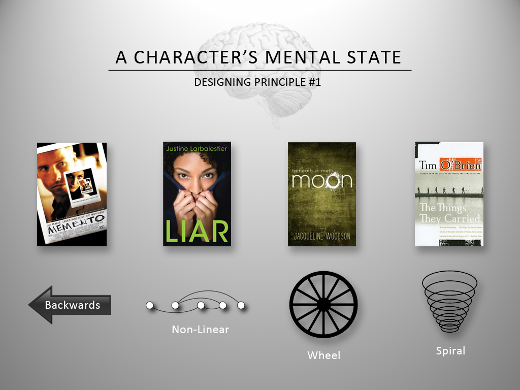 Character Mental State