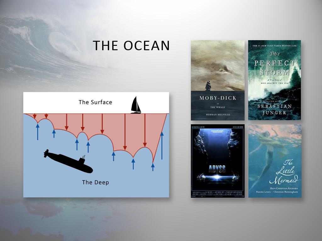 Ocean Structure